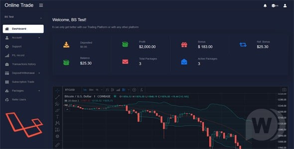 OnlineTrader (06/04/2021) NULLED-trading and cryptocurrency investment system